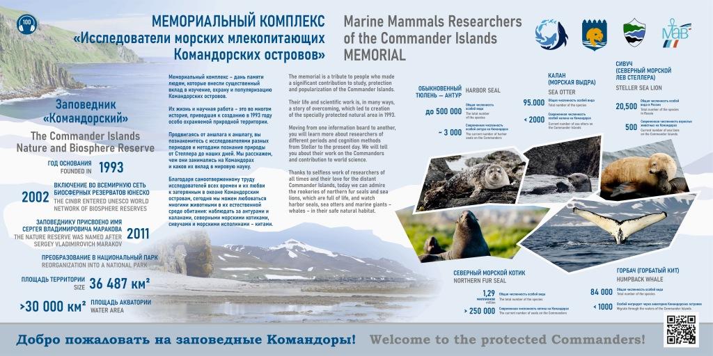 """Мемориальный комплекс """"Исследователи морских млекопитающих Командорских островов"""""""